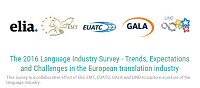 The 2016 Language Industry Survey